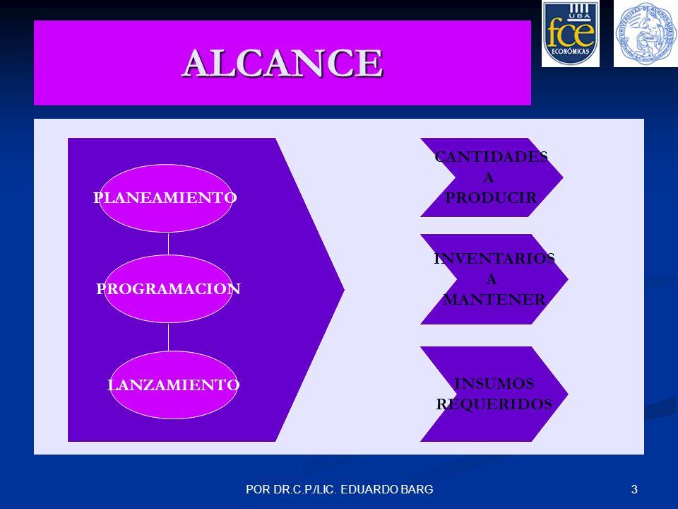 3POR DR.C.P./LIC. EDUARDO BARG ALCANCE CANTIDADES A PRODUCIR INVENTARIOS A MANTENER INSUMOS REQUERIDOS PLANEAMIENTO PROGRAMACION LANZAMIENTO