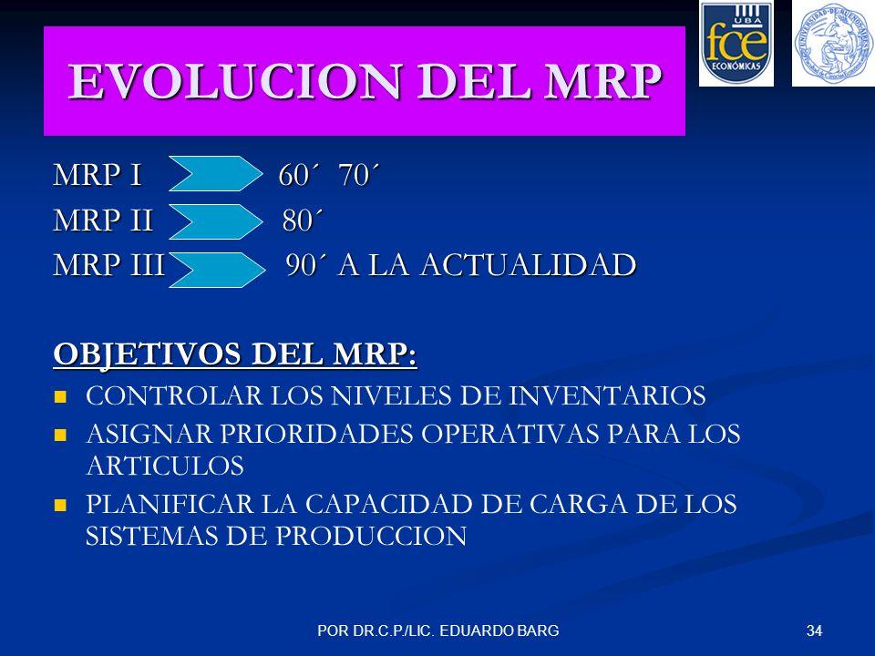 34POR DR.C.P./LIC. EDUARDO BARG EVOLUCION DEL MRP MRP I 60´ 70´ MRP II 80´ MRP III 90´ A LA ACTUALIDAD OBJETIVOS DEL MRP: CONTROLAR LOS NIVELES DE INV