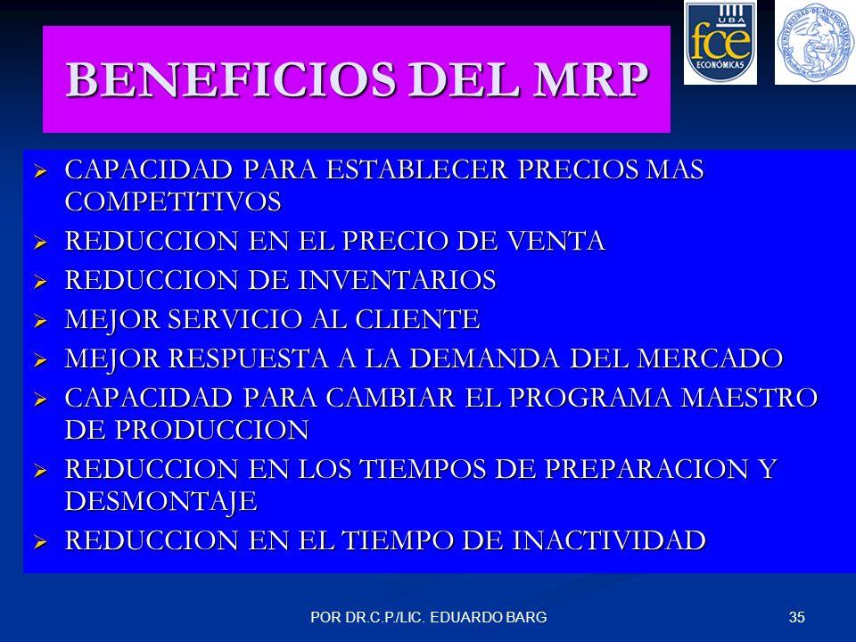35POR DR.C.P./LIC. EDUARDO BARG BENEFICIOS DEL MRP CAPACIDAD PARA ESTABLECER PRECIOS MAS COMPETITIVOS CAPACIDAD PARA ESTABLECER PRECIOS MAS COMPETITIV