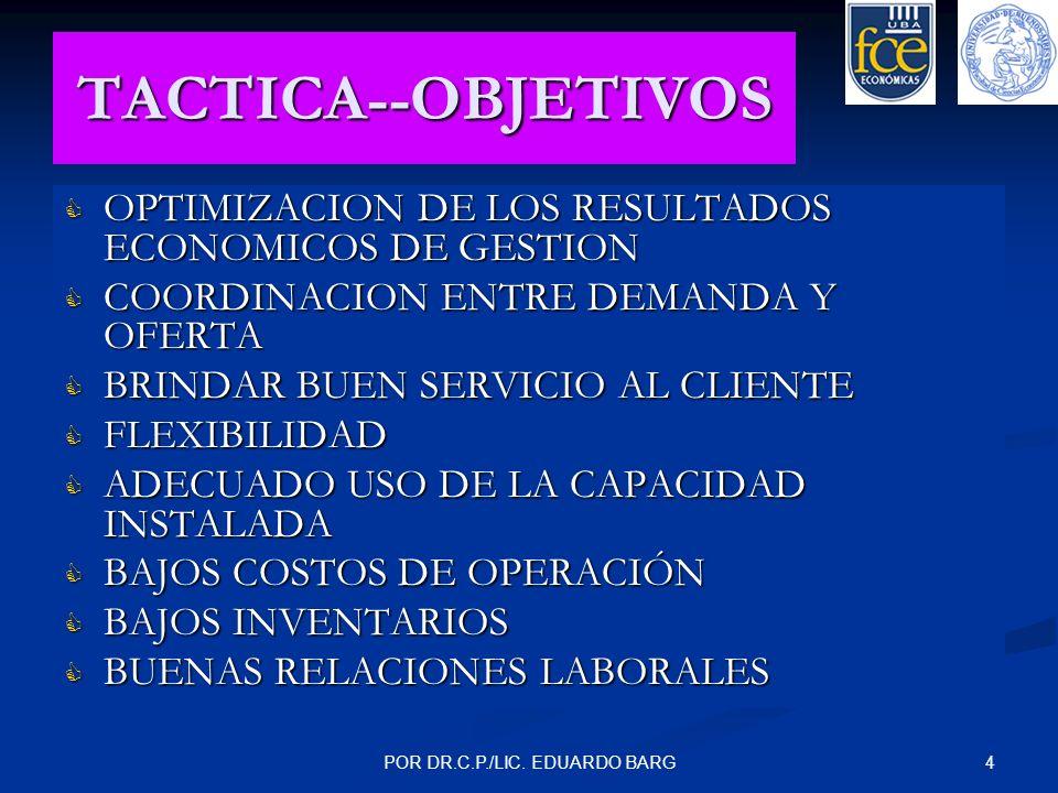 4POR DR.C.P./LIC. EDUARDO BARG TACTICA--OBJETIVOS OPTIMIZACION DE LOS RESULTADOS ECONOMICOS DE GESTION OPTIMIZACION DE LOS RESULTADOS ECONOMICOS DE GE