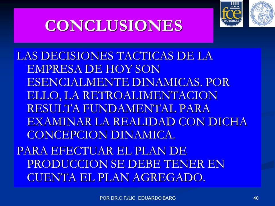 40POR DR.C.P./LIC. EDUARDO BARG CONCLUSIONES LAS DECISIONES TACTICAS DE LA EMPRESA DE HOY SON ESENCIALMENTE DINAMICAS. POR ELLO, LA RETROALIMENTACION
