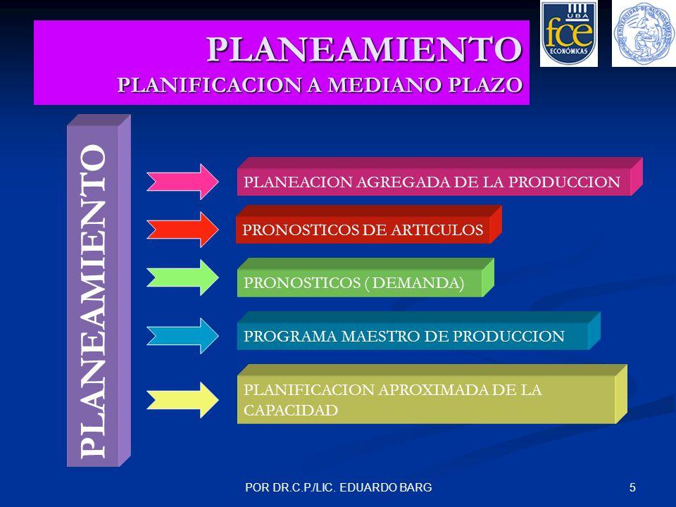 5POR DR.C.P./LIC. EDUARDO BARG PLANEAMIENTO PLANIFICACION A MEDIANO PLAZO PLANEAMIENTO PLANEACION AGREGADA DE LA PRODUCCION PRONOSTICOS DE ARTICULOS P