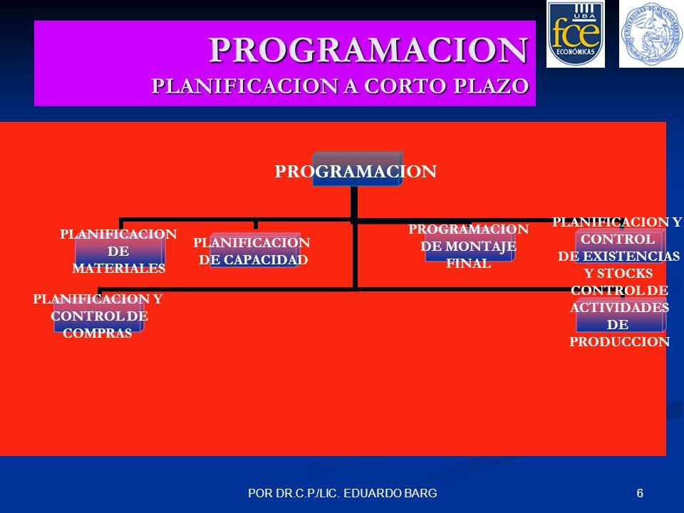 6POR DR.C.P./LIC. EDUARDO BARG PROGRAMACION PLANIFICACION A CORTO PLAZO PROGRAMACION PLANIFICACION Y CONTROL DE COMPRAS PLANIFICACION DE MATERIALES PL