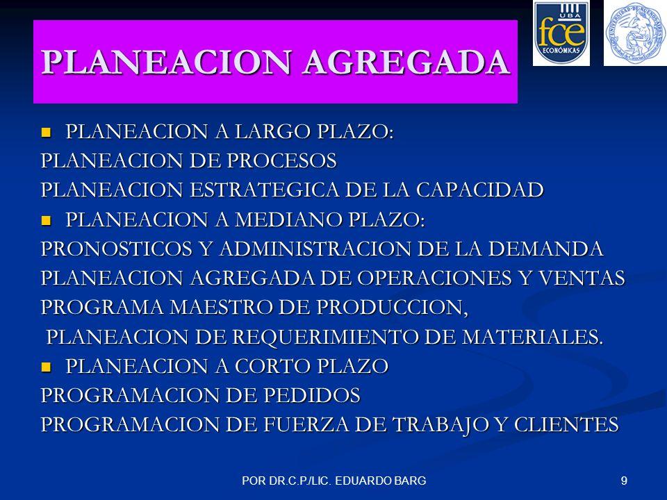 9POR DR.C.P./LIC. EDUARDO BARG PLANEACION AGREGADA PLANEACION A LARGO PLAZO: PLANEACION A LARGO PLAZO: PLANEACION DE PROCESOS PLANEACION ESTRATEGICA D