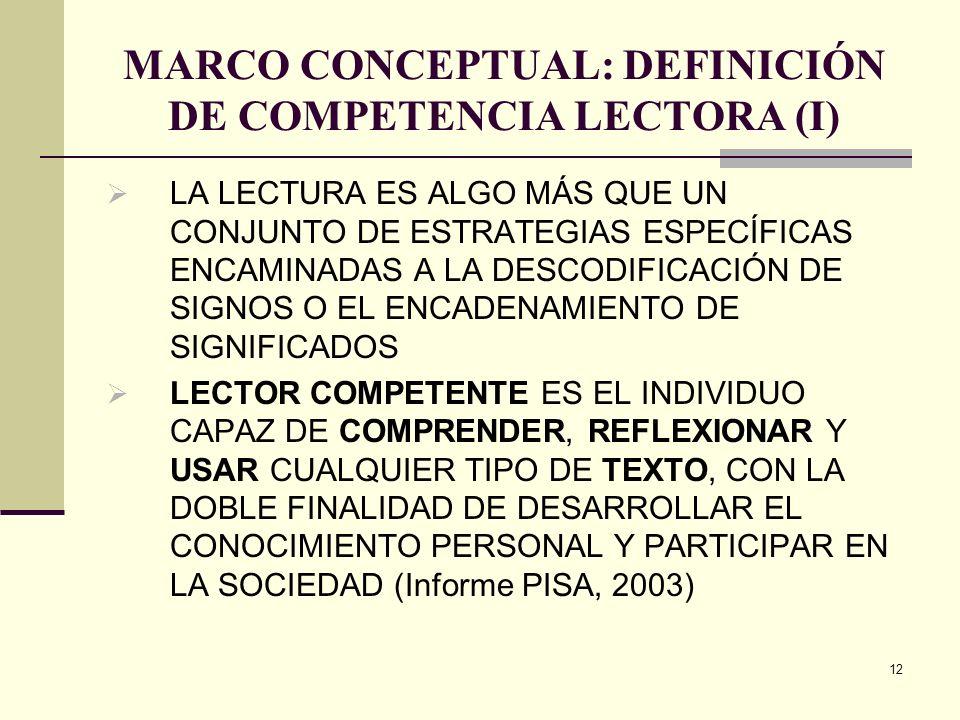 12 MARCO CONCEPTUAL: DEFINICIÓN DE COMPETENCIA LECTORA (I) LA LECTURA ES ALGO MÁS QUE UN CONJUNTO DE ESTRATEGIAS ESPECÍFICAS ENCAMINADAS A LA DESCODIF