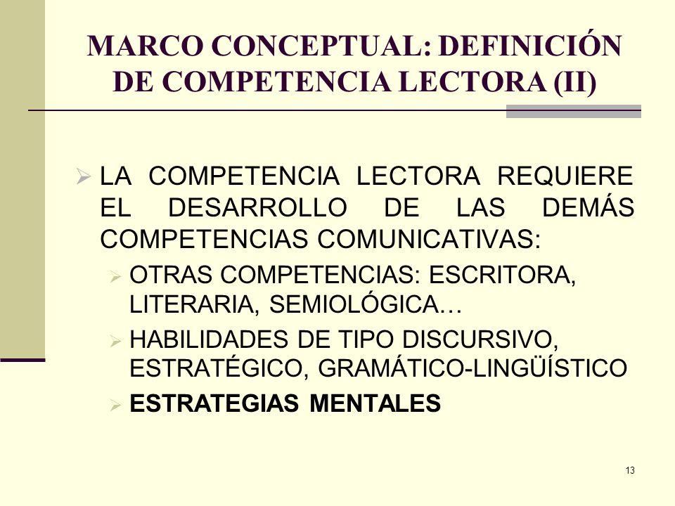 13 MARCO CONCEPTUAL: DEFINICIÓN DE COMPETENCIA LECTORA (II) LA COMPETENCIA LECTORA REQUIERE EL DESARROLLO DE LAS DEMÁS COMPETENCIAS COMUNICATIVAS: OTR