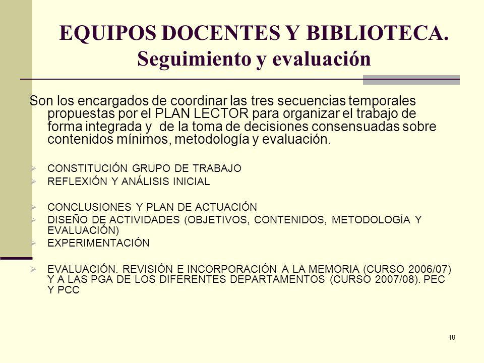 18 EQUIPOS DOCENTES Y BIBLIOTECA. Seguimiento y evaluación Son los encargados de coordinar las tres secuencias temporales propuestas por el PLAN LECTO