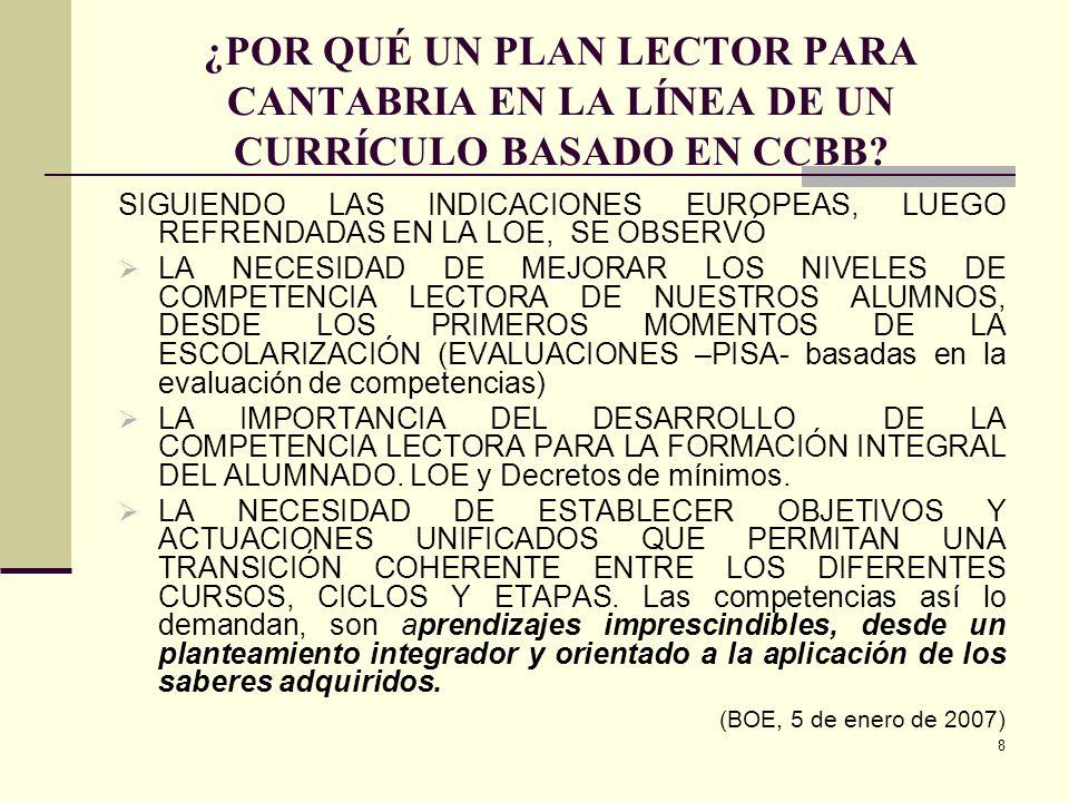 19 PROFESORADO PARTICIPACIÓN EN EL PLAN DE FORMACIÓN DEL PROFESORADO PARTICIPACIÓN EN EL GRUPO o SEMINARIO DE TRABAJO INTERDISCIPLINAR EXPERIMENTACIÓN DE LAS ACTIVIDADES EN LA BIBLIOTECA Y/O AULA EVALUACIÓN DE RESULTADOS REVISIÓN Y REFORMULACIÓN DE LA PRÁCTICA DE AULA