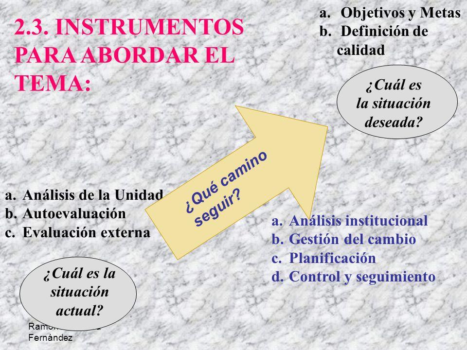 Ramón R. Abarca Fernández ¿Cuál es la situación actual? ¿Cuál es la situación deseada? a.Análisis institucional b.Gestión del cambio c.Planificación d