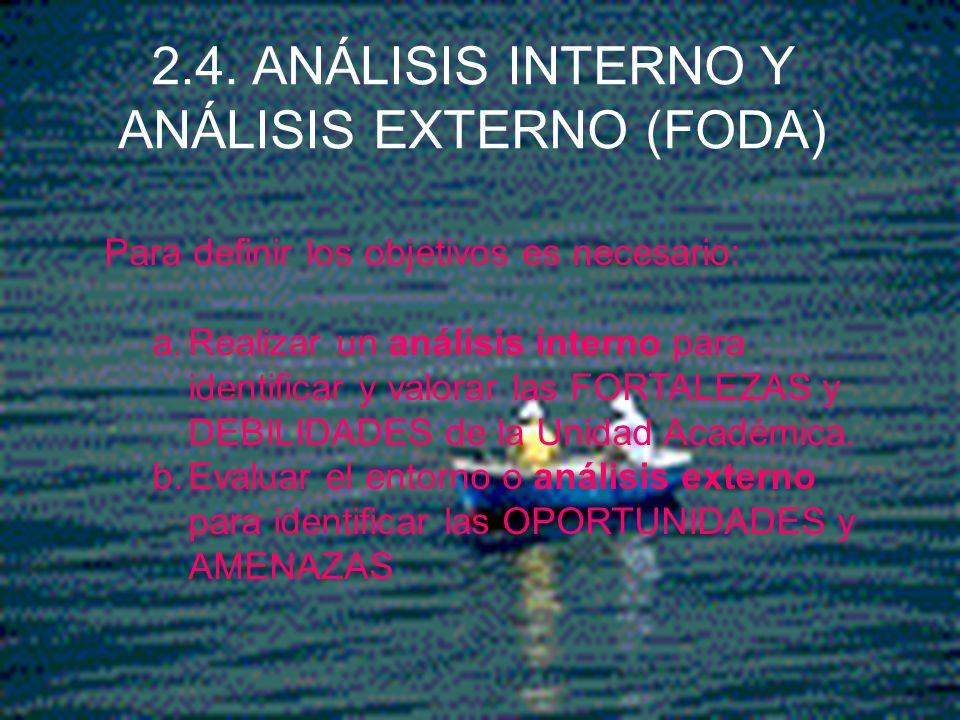 Ramón R. Abarca Fernández Para definir los objetivos es necesario: a.Realizar un análisis interno para identificar y valorar las FORTALEZAS y DEBILIDA