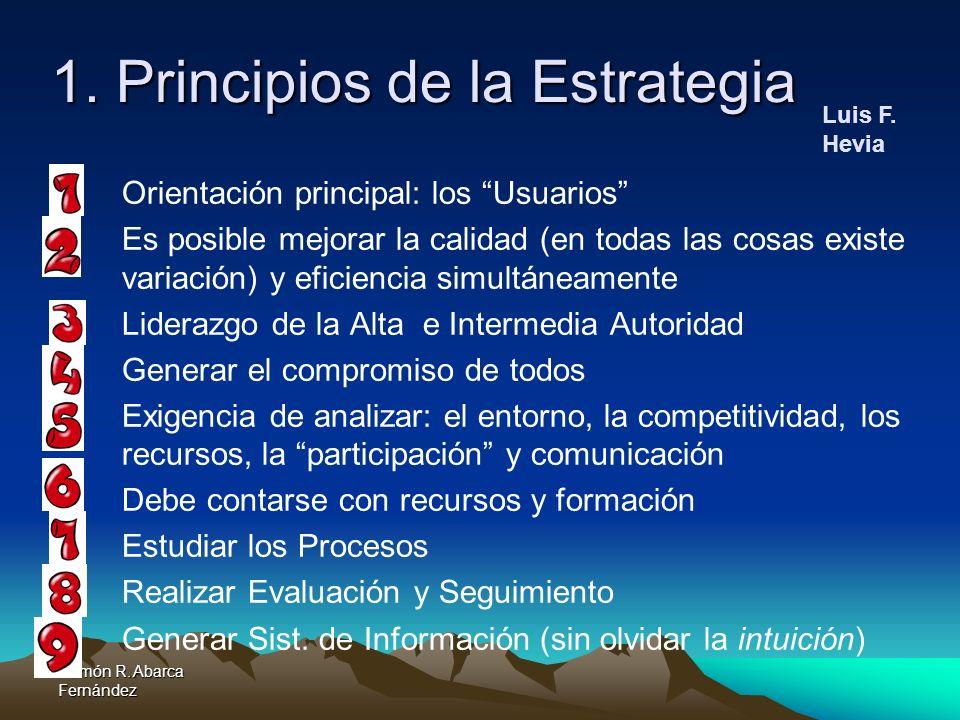 1. Principios de la Estrategia a.Orientación principal: los Usuarios b.Es posible mejorar la calidad (en todas las cosas existe variación) y eficienci