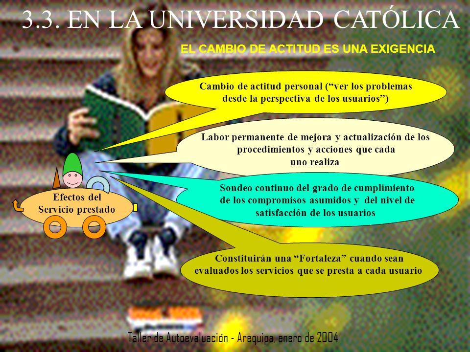 Ramón R. Abarca Fernández 3.3. EN LA UNIVERSIDAD CATÓLICA Taller de Autoevaluación - Arequipa, enero de 2004 Cambio de actitud personal (ver los probl