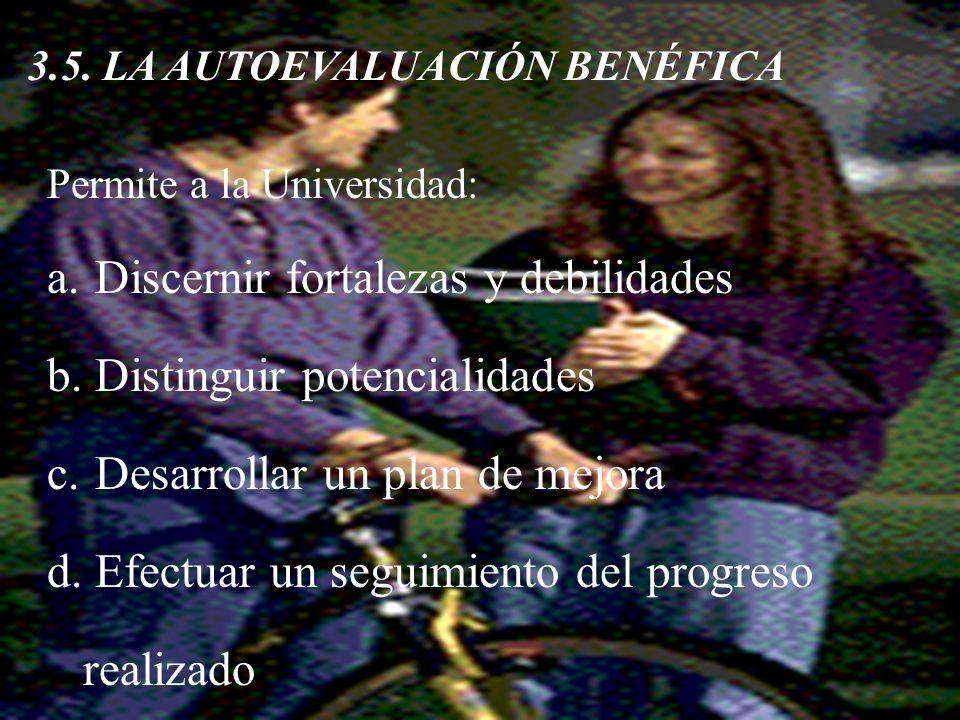Ramón R. Abarca Fernández 3.5. LA AUTOEVALUACIÓN BENÉFICA Permite a la Universidad: a. Discernir fortalezas y debilidades b. Distinguir potencialidade