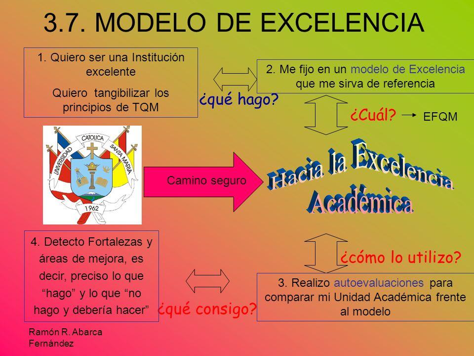 Ramón R. Abarca Fernández 3.7. MODELO DE EXCELENCIA 1. Quiero ser una Institución excelente Quiero tangibilizar los principios de TQM ¿qué hago? 2. Me