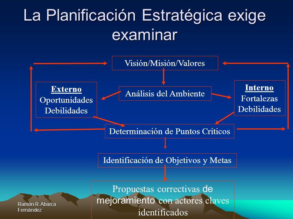 Ramón R. Abarca Fernández La Planificación Estratégica exige examinar Visión/Misión/Valores Análisis del Ambiente Determinación de Puntos Críticos Ide