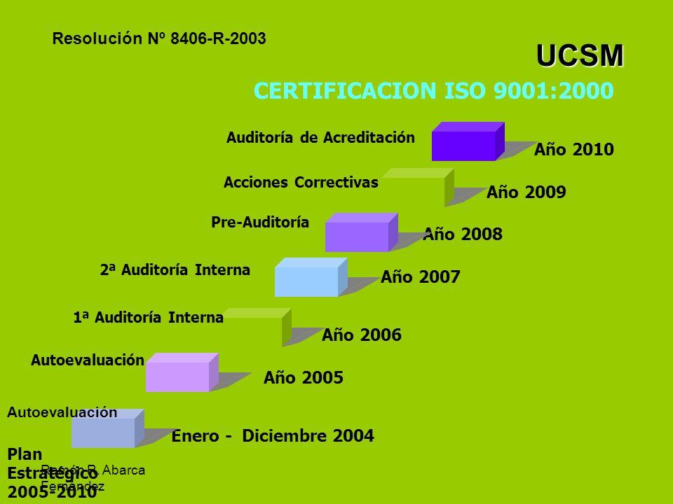 Ramón R.Abarca Fernández 3.5. LA AUTOEVALUACIÓN BENÉFICA Permite a la Universidad: a.