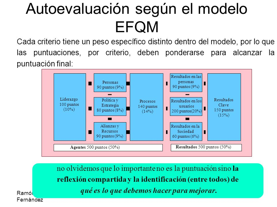Ramón R. Abarca Fernández Autoevaluación según el modelo EFQM Cada criterio tiene un peso específico distinto dentro del modelo, por lo que las puntua