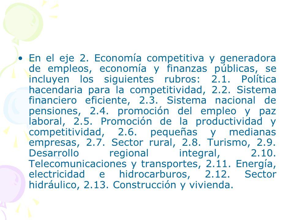 En el eje 2. Economía competitiva y generadora de empleos, economía y finanzas públicas, se incluyen los siguientes rubros: 2.1. Política hacendaria p