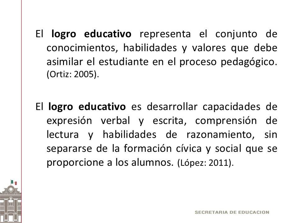 El logro educativo representa el conjunto de conocimientos, habilidades y valores que debe asimilar el estudiante en el proceso pedagógico. (Ortiz: 20