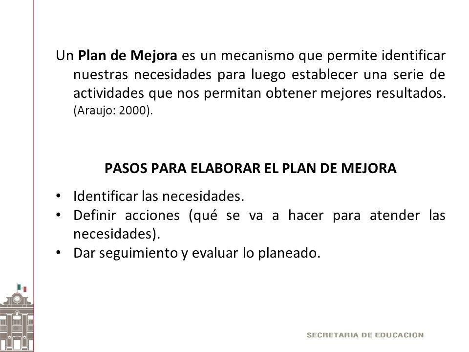 Un Plan de Mejora es un mecanismo que permite identificar nuestras necesidades para luego establecer una serie de actividades que nos permitan obtener
