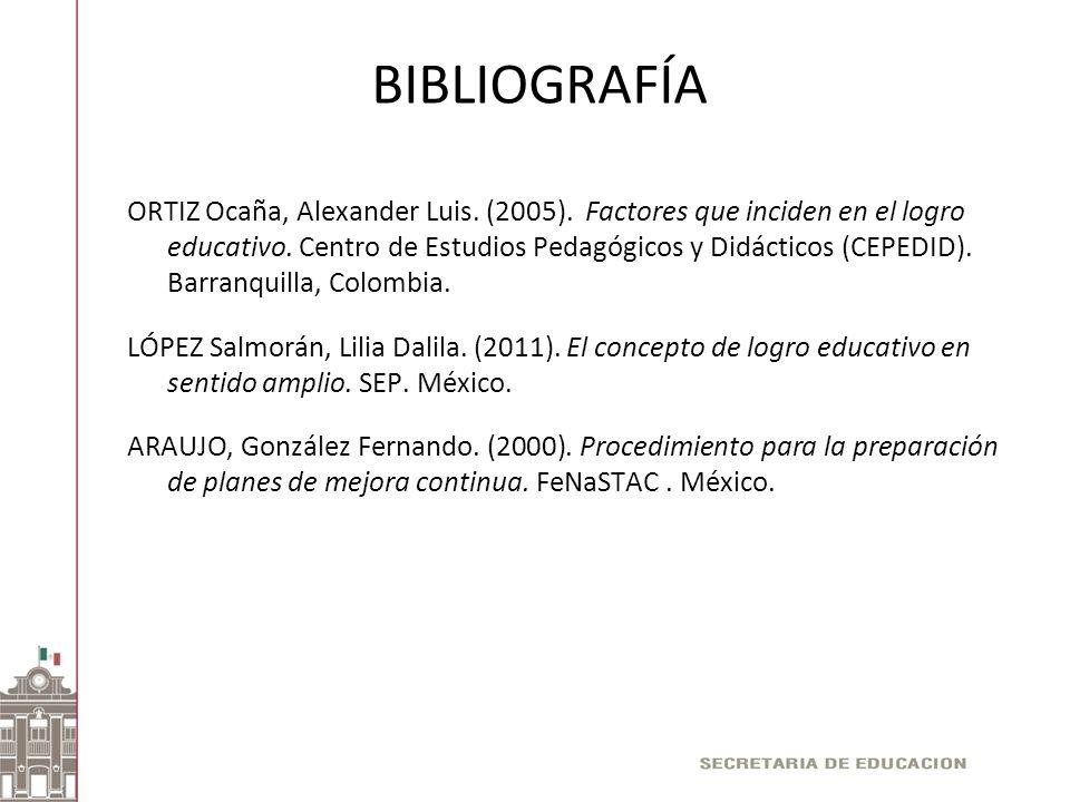 BIBLIOGRAFÍA ORTIZ Ocaña, Alexander Luis. (2005). Factores que inciden en el logro educativo. Centro de Estudios Pedagógicos y Didácticos (CEPEDID). B