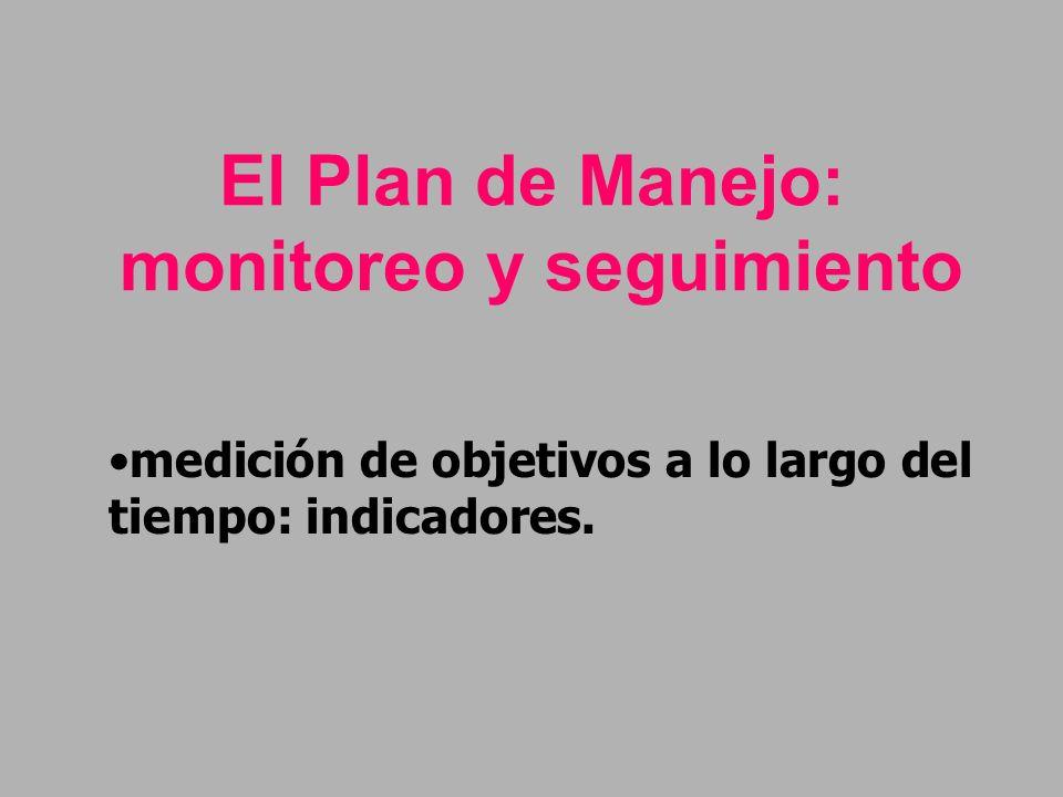 El Plan de Manejo: monitoreo y seguimiento medición de objetivos a lo largo del tiempo: indicadores.