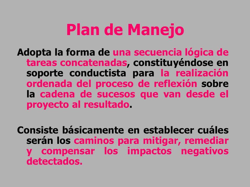 Plan de Manejo Adopta la forma de una secuencia lógica de tareas concatenadas, constituyéndose en soporte conductista para la realización ordenada del