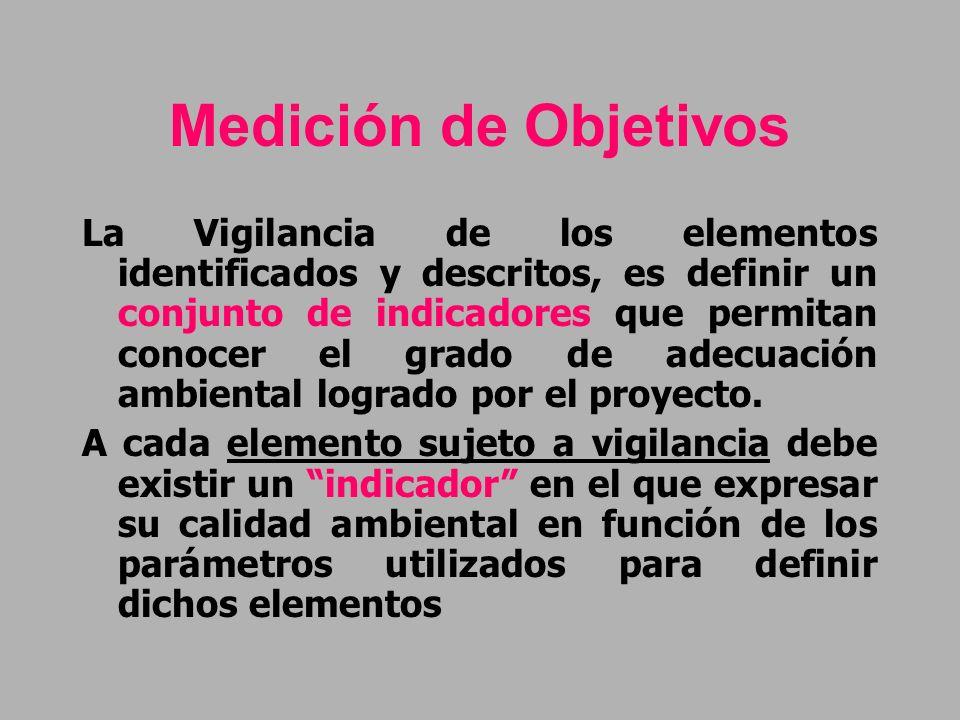 Medición de Objetivos La Vigilancia de los elementos identificados y descritos, es definir un conjunto de indicadores que permitan conocer el grado de