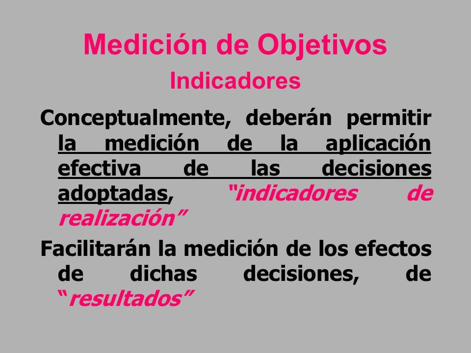 Medición de Objetivos Indicadores Conceptualmente, deberán permitir la medición de la aplicación efectiva de las decisiones adoptadas, indicadores de