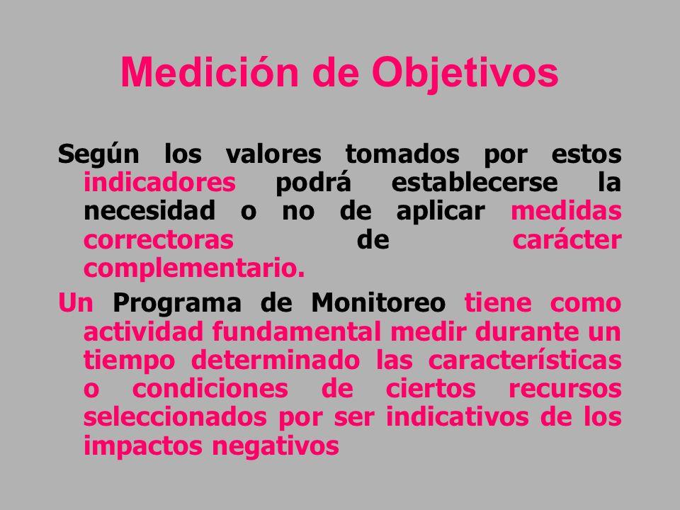 Medición de Objetivos Según los valores tomados por estos indicadores podrá establecerse la necesidad o no de aplicar medidas correctoras de carácter