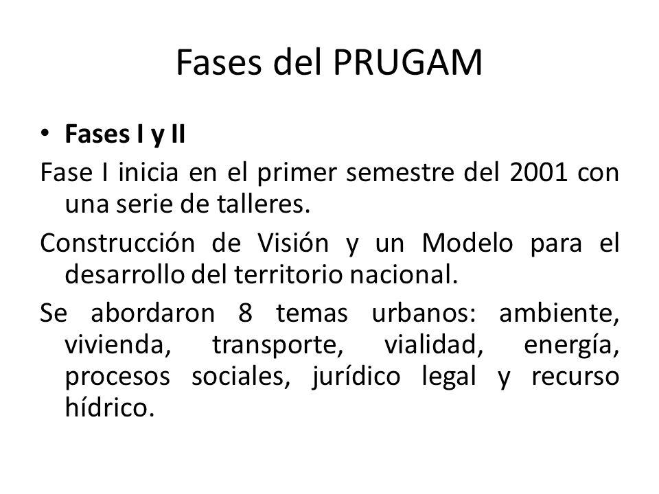 Fases del PRUGAM Fases I y II Fase I inicia en el primer semestre del 2001 con una serie de talleres.
