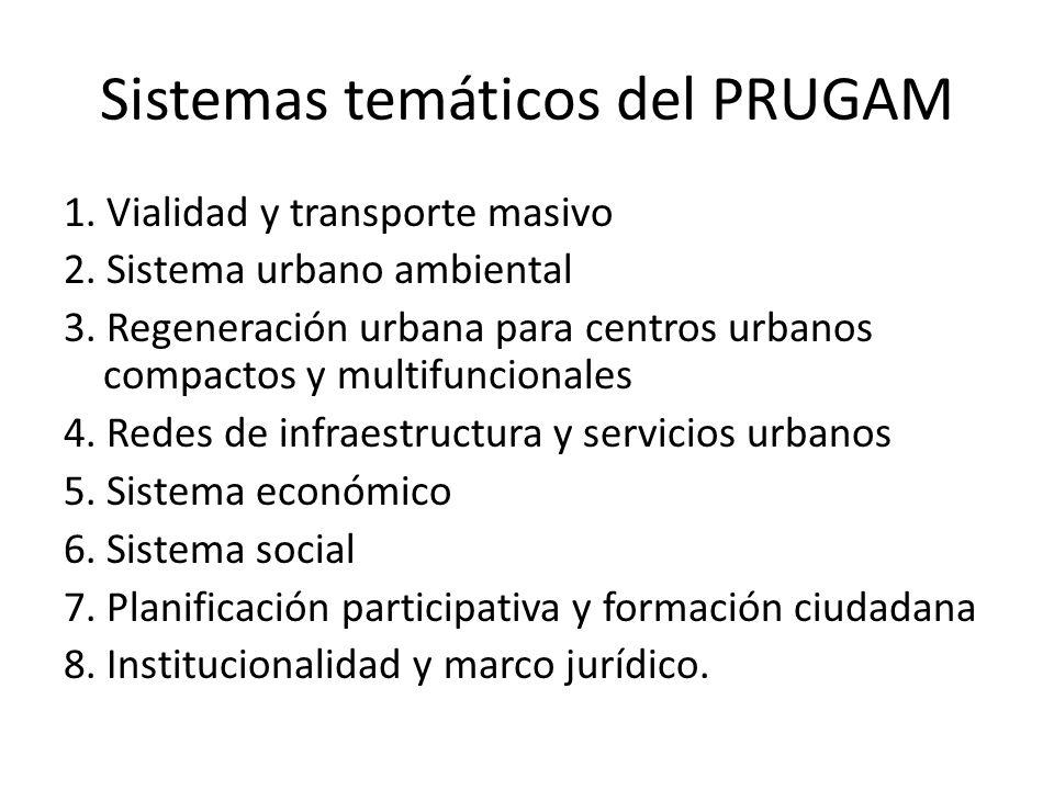 Sistemas temáticos del PRUGAM 1.Vialidad y transporte masivo 2.