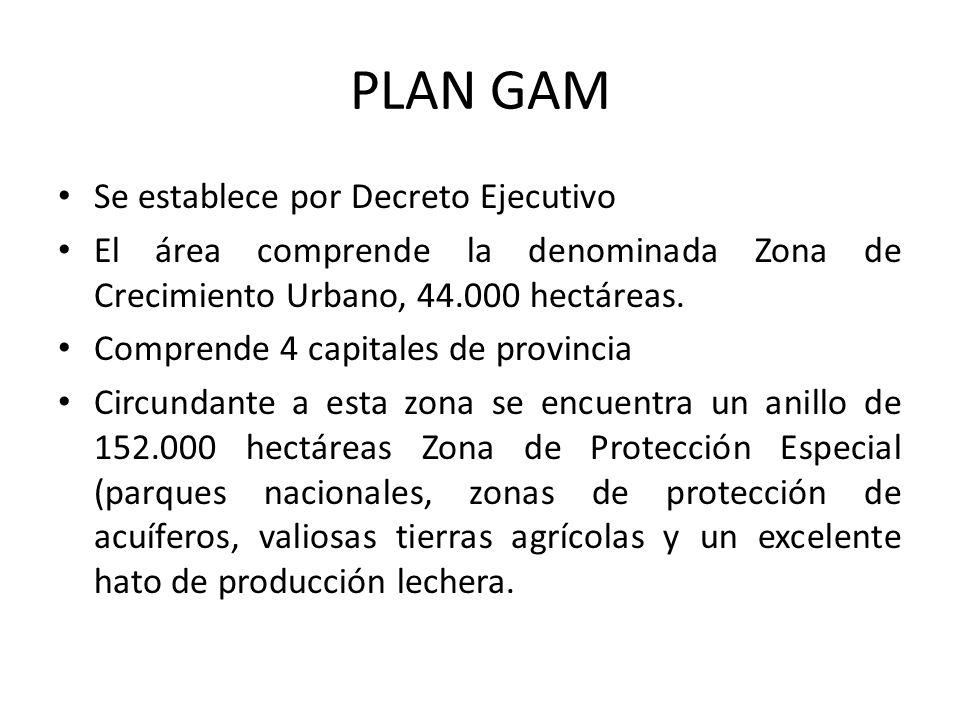 PLAN GAM Se establece por Decreto Ejecutivo El área comprende la denominada Zona de Crecimiento Urbano, 44.000 hectáreas.