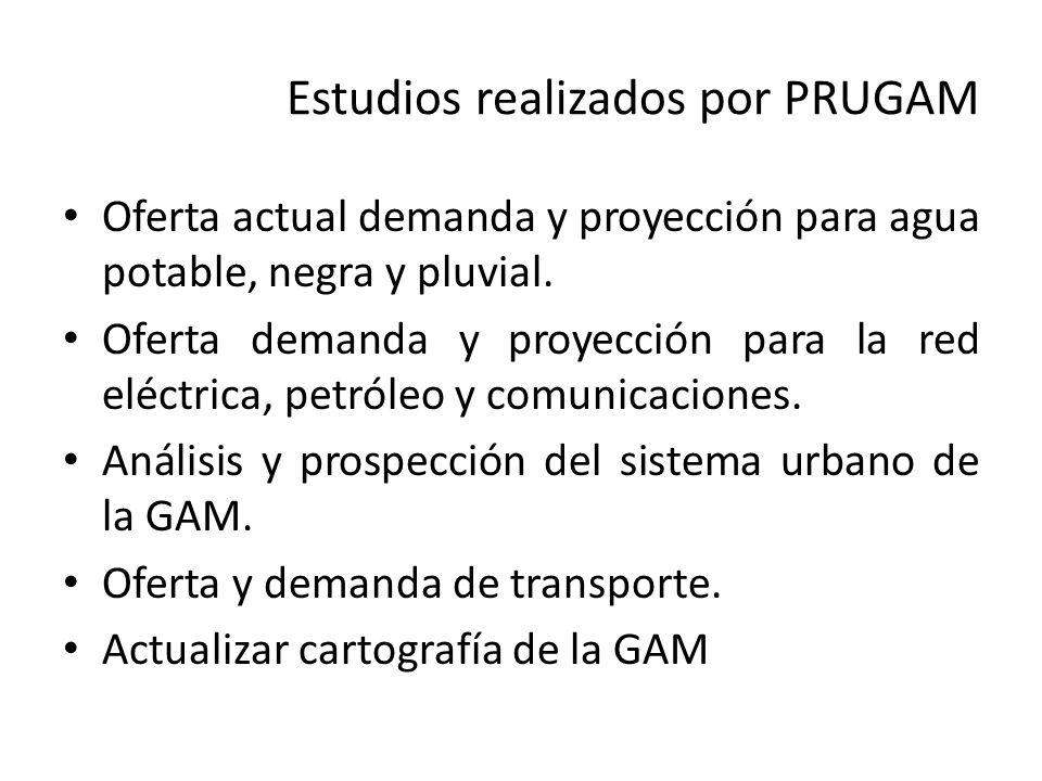Estudios realizados por PRUGAM Oferta actual demanda y proyección para agua potable, negra y pluvial.