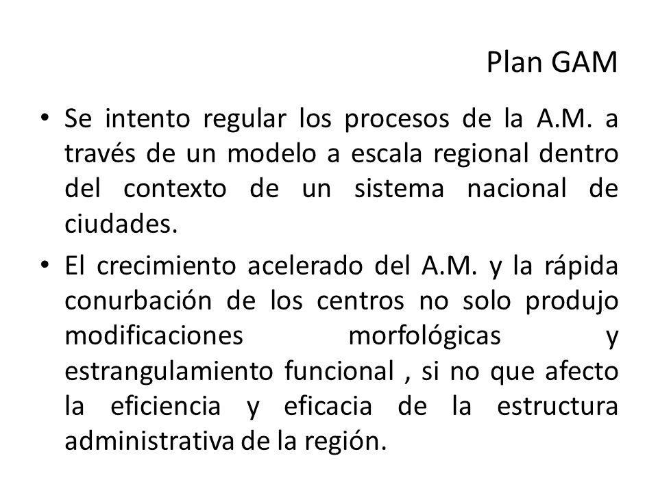 Plan GAM Se intento regular los procesos de la A.M.