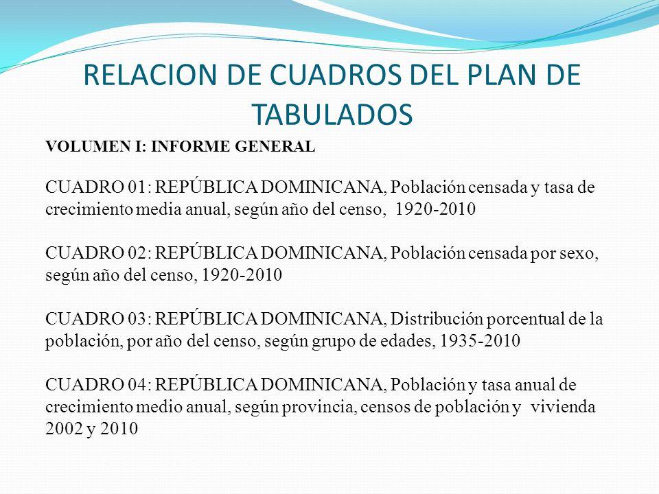 RELACION DE CUADROS DEL PLAN DE TABULADOS VOLUMEN I: INFORME GENERAL CUADRO 01: REPÚBLICA DOMINICANA, Población censada y tasa de crecimiento media an