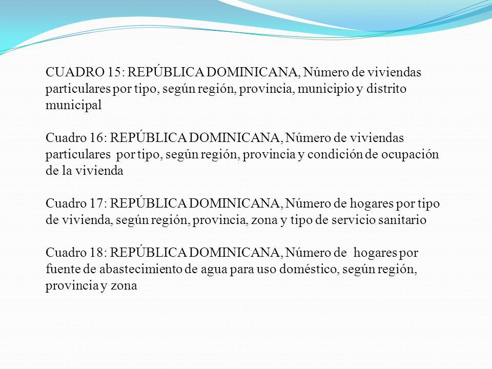 CUADRO 15: REPÚBLICA DOMINICANA, Número de viviendas particulares por tipo, según región, provincia, municipio y distrito municipal Cuadro 16: REPÚBLI