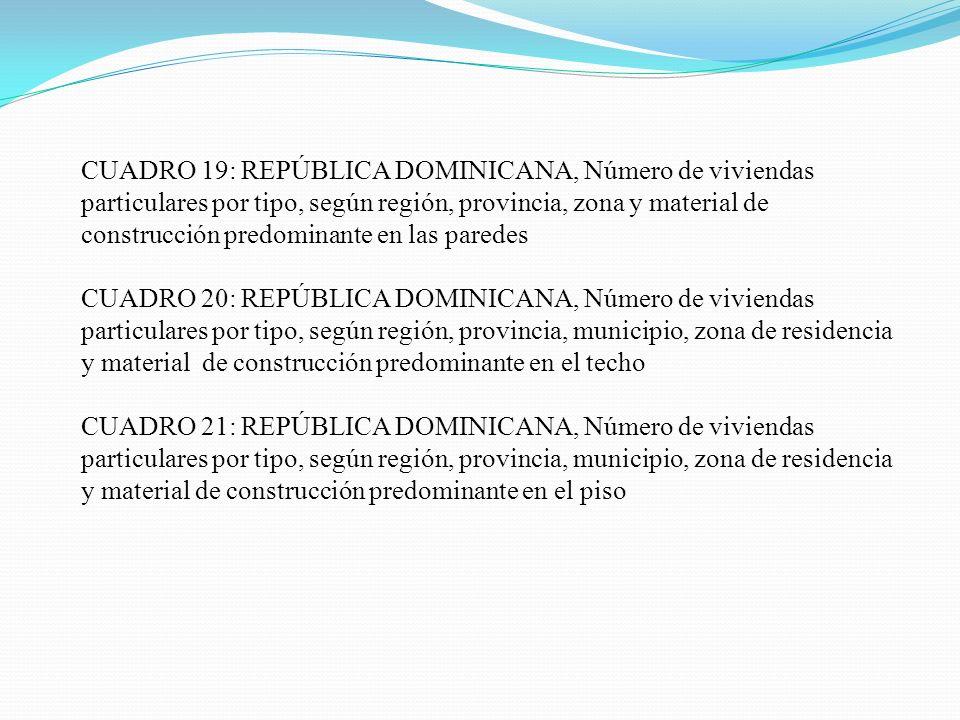 CUADRO 19: REPÚBLICA DOMINICANA, Número de viviendas particulares por tipo, según región, provincia, zona y material de construcción predominante en l