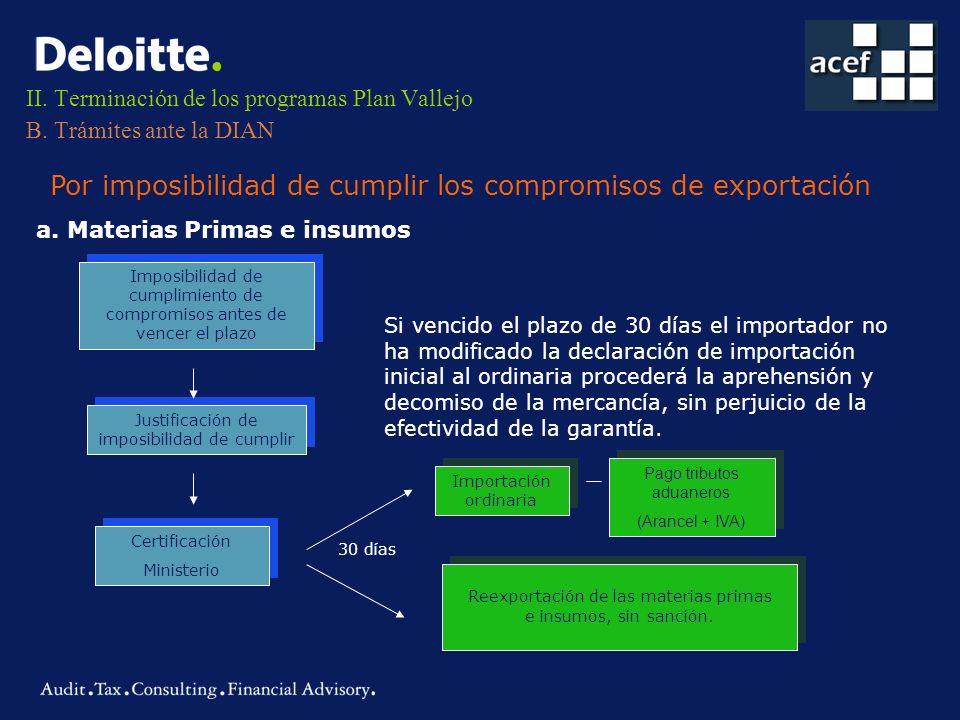 II. Terminación de los programas Plan Vallejo B. Trámites ante la DIAN Imposibilidad de cumplimiento de compromisos antes de vencer el plazo a. Materi