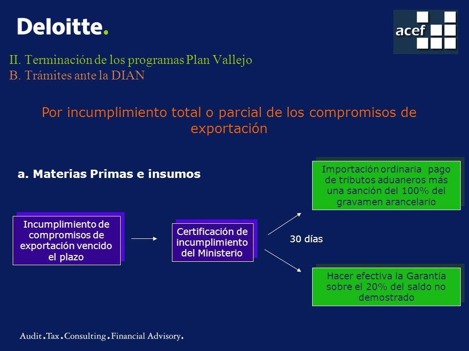 II. Terminación de los programas Plan Vallejo B. Trámites ante la DIAN a. Materias Primas e insumos Por incumplimiento total o parcial de los compromi