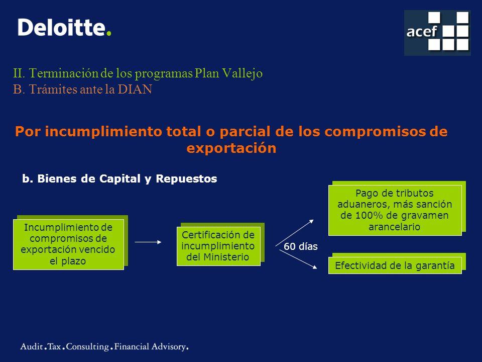 II. Terminación de los programas Plan Vallejo B. Trámites ante la DIAN Por incumplimiento total o parcial de los compromisos de exportación Incumplimi