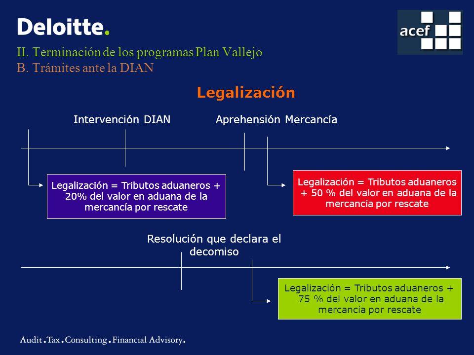 II. Terminación de los programas Plan Vallejo B. Trámites ante la DIAN Legalización Intervención DIAN Legalización = Tributos aduaneros + 20% del valo