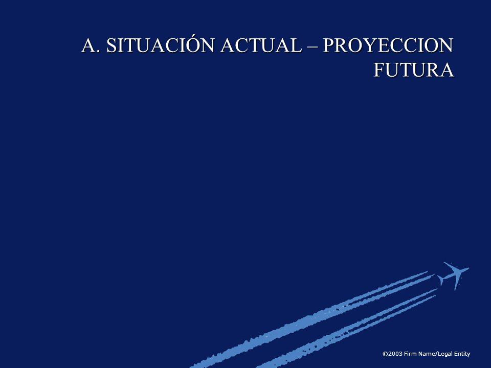 ©2003 Firm Name/Legal Entity A. SITUACIÓN ACTUAL – PROYECCION FUTURA