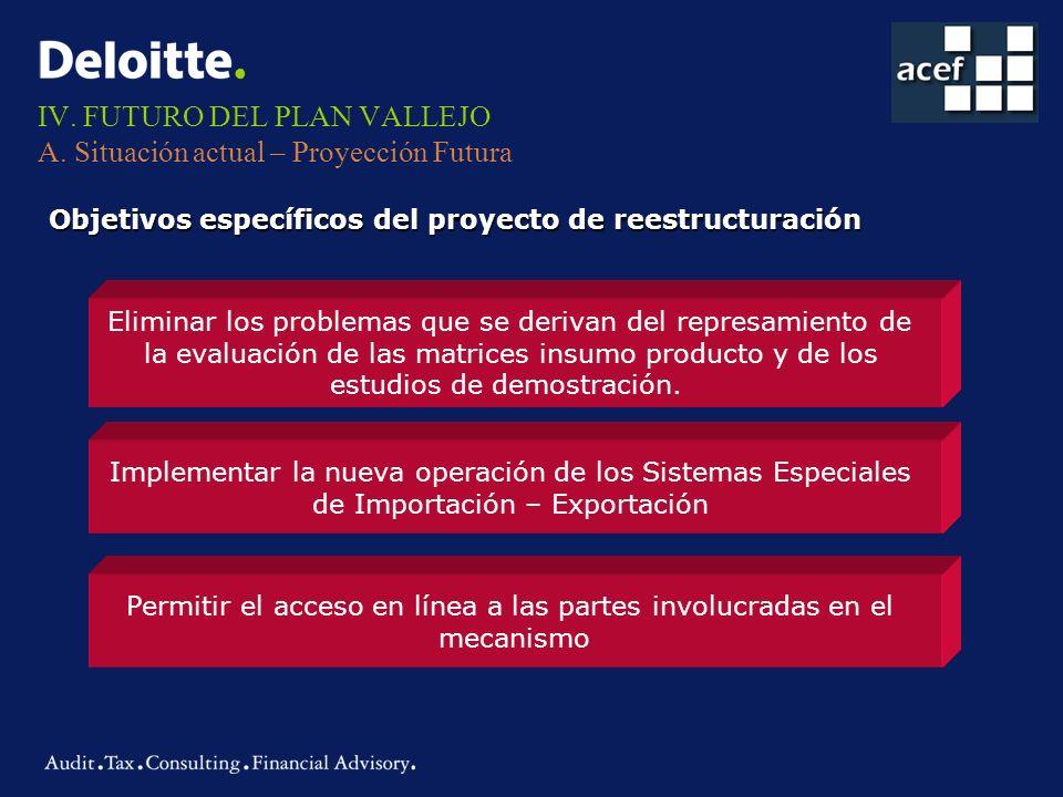 IV. FUTURO DEL PLAN VALLEJO A. Situación actual – Proyección Futura Objetivos específicos del proyecto de reestructuración Eliminar los problemas que