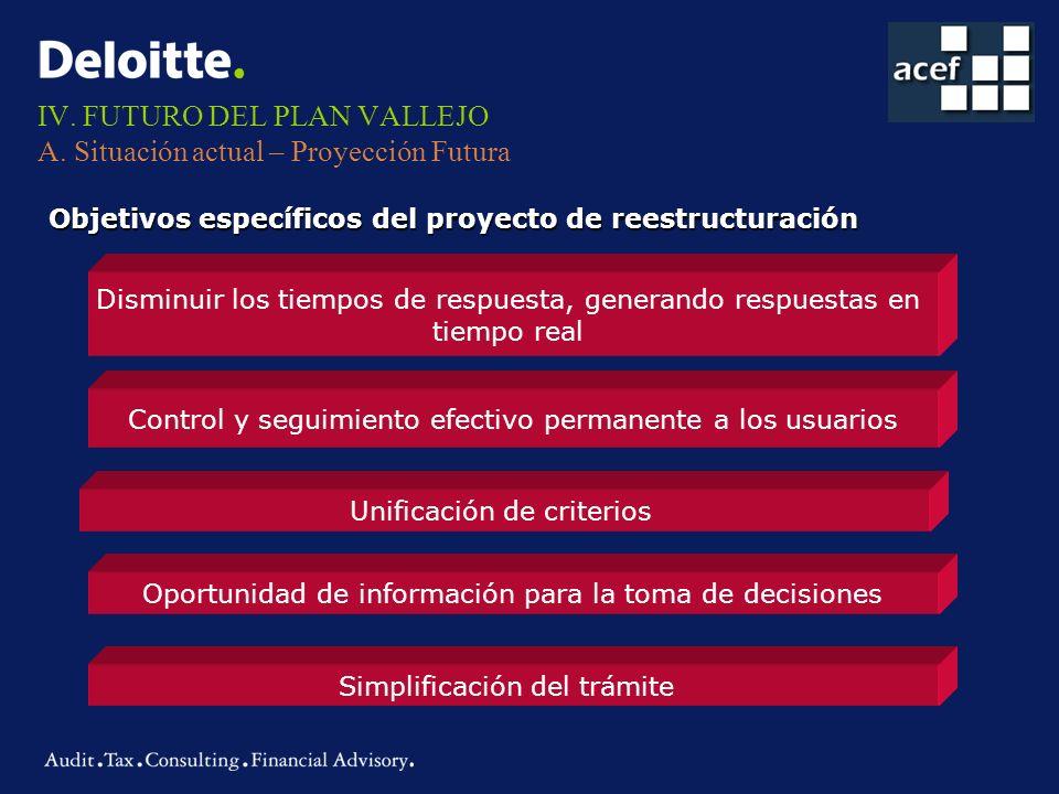 IV. FUTURO DEL PLAN VALLEJO A. Situación actual – Proyección Futura Objetivos específicos del proyecto de reestructuración Disminuir los tiempos de re