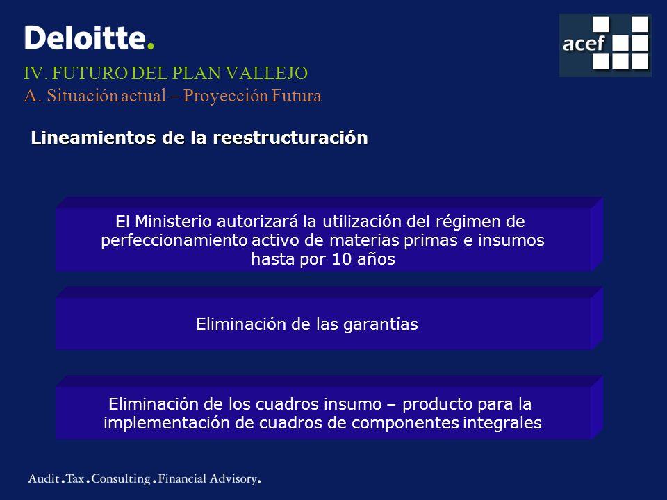 IV. FUTURO DEL PLAN VALLEJO A. Situación actual – Proyección Futura Lineamientos de la reestructuración El Ministerio autorizará la utilización del ré