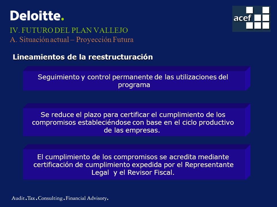 IV. FUTURO DEL PLAN VALLEJO A. Situación actual – Proyección Futura Lineamientos de la reestructuración Seguimiento y control permanente de las utiliz