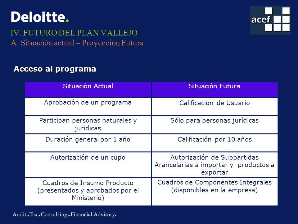 IV. FUTURO DEL PLAN VALLEJO A. Situación actual – Proyección Futura Acceso al programa Situación ActualSituación Futura Aprobación de un programa Cali