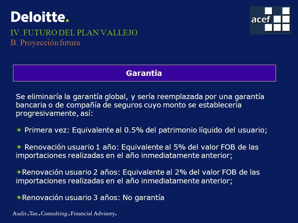 IV. FUTURO DEL PLAN VALLEJO B. Proyección futura Garantía Se eliminaría la garantía global, y sería reemplazada por una garantía bancaria o de compañí