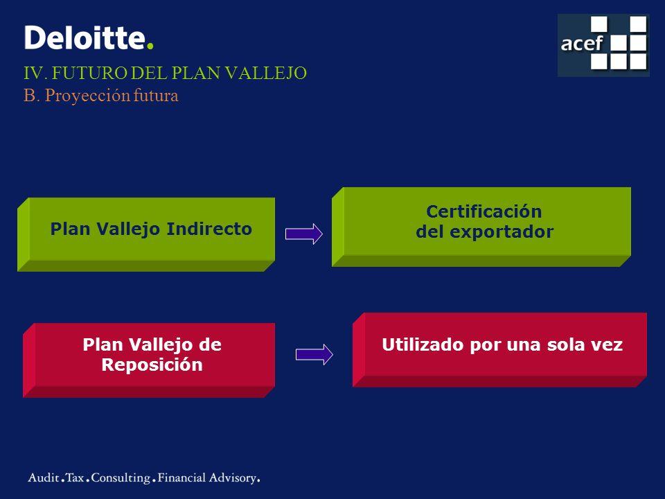 IV. FUTURO DEL PLAN VALLEJO B. Proyección futura Plan Vallejo Indirecto Certificación del exportador Plan Vallejo de Reposición Utilizado por una sola